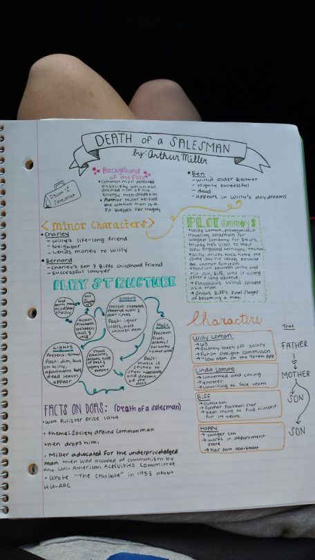 Re exam study notes